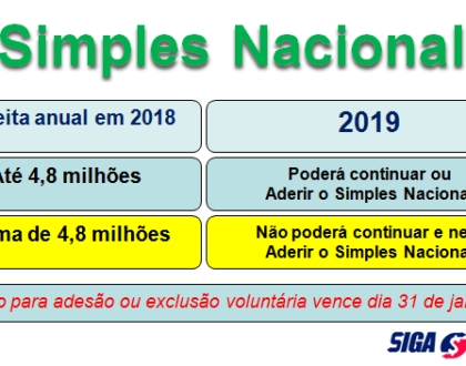 Simples Nacional - até 31/01/19 para regularizar débitos ou aderir ao sistema