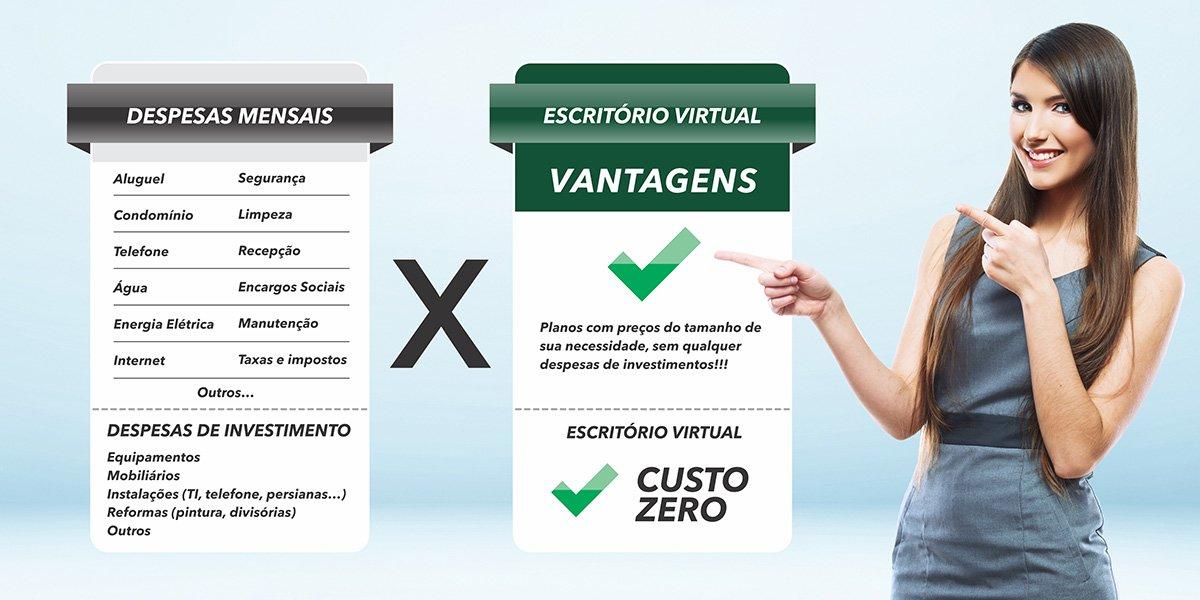 Escritório virtual: mude sua empresa para um local de prestígio comercial